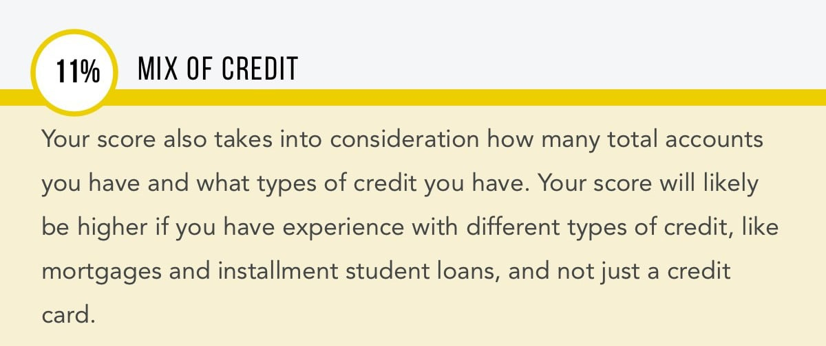 Mix of Credit - What Makes Up Your Credit Score?